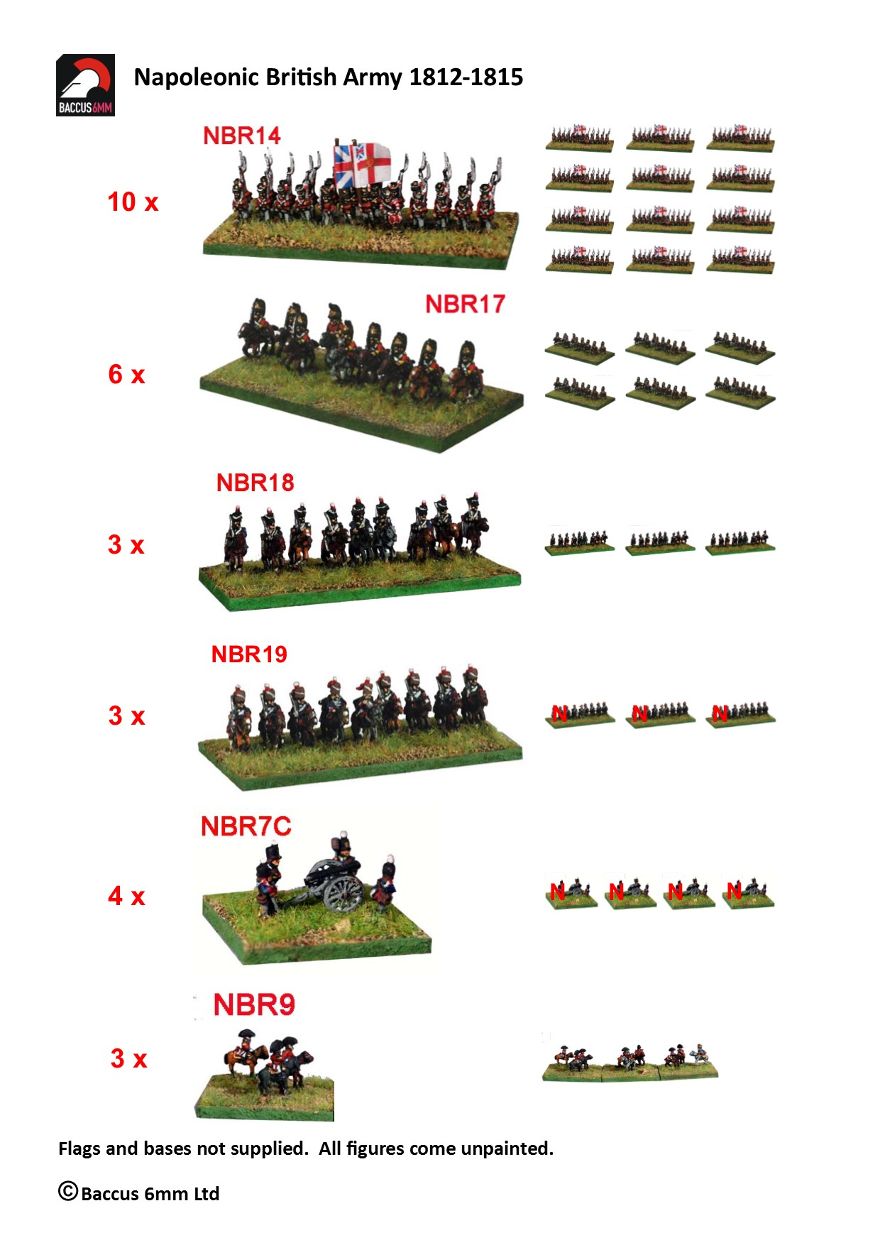 Napoleonic - Napoleonic British Army Pack 1812-1815